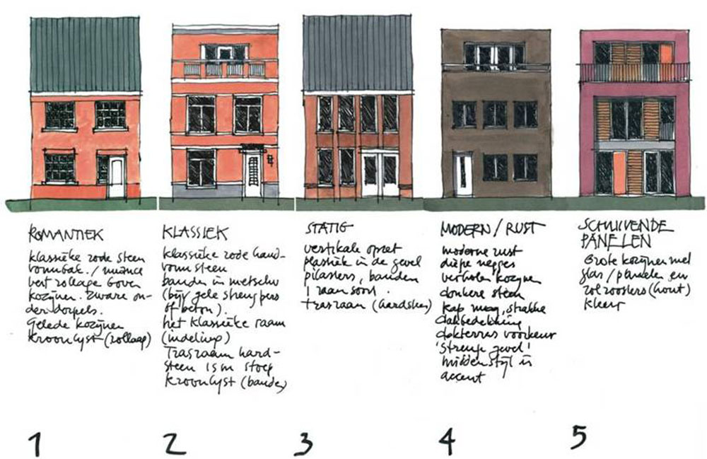 The tenants of the social housing units could select from a menu of options, that provided different layouts and elevation treatments